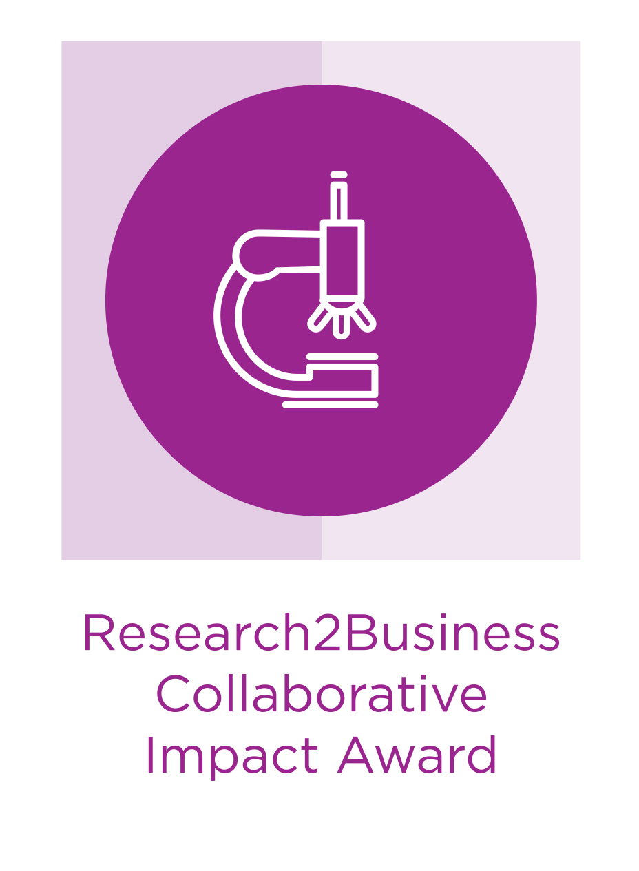 Research2Business Logo